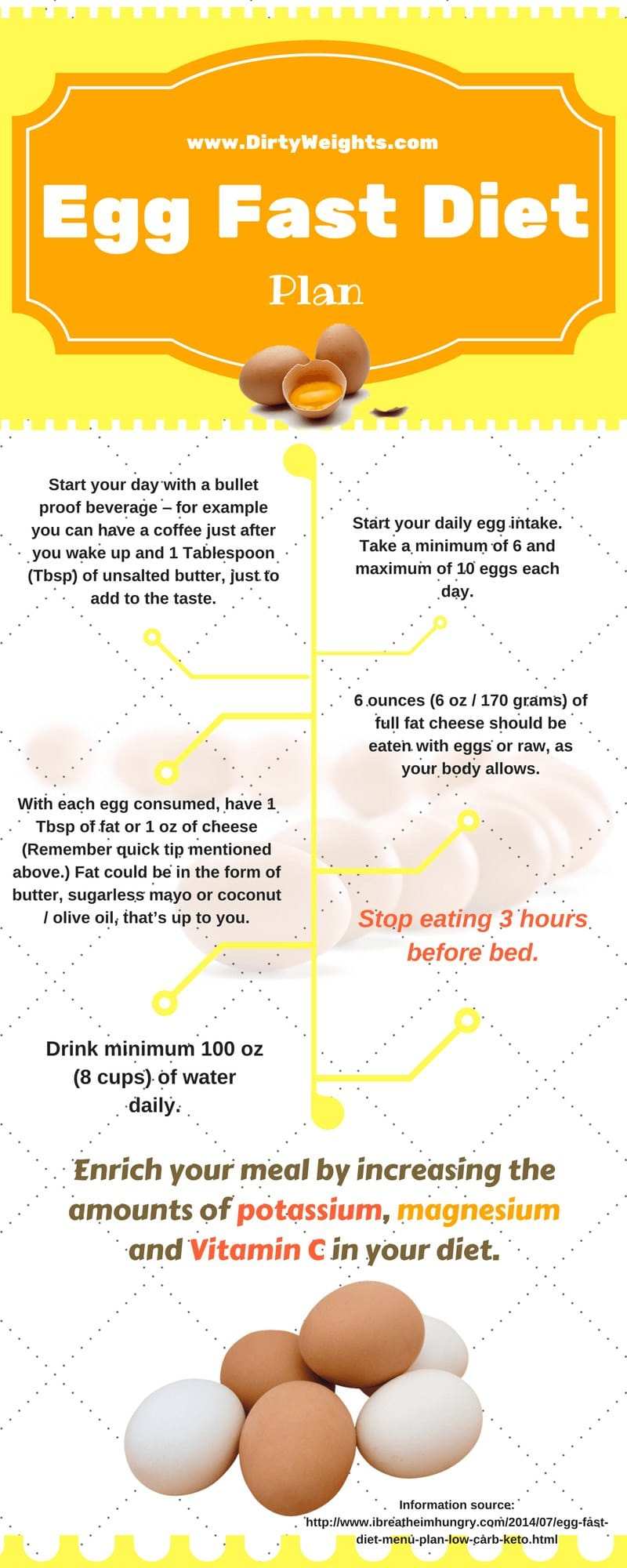 How to lose weight in a month using an egg diet